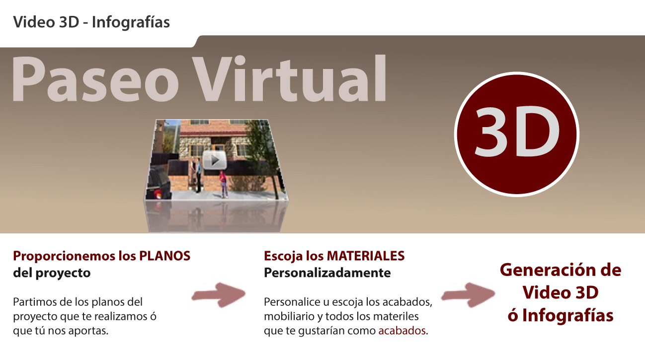 Paseo Virtual